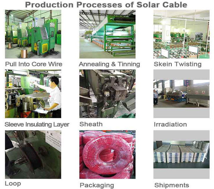 Solar PV Cable Production