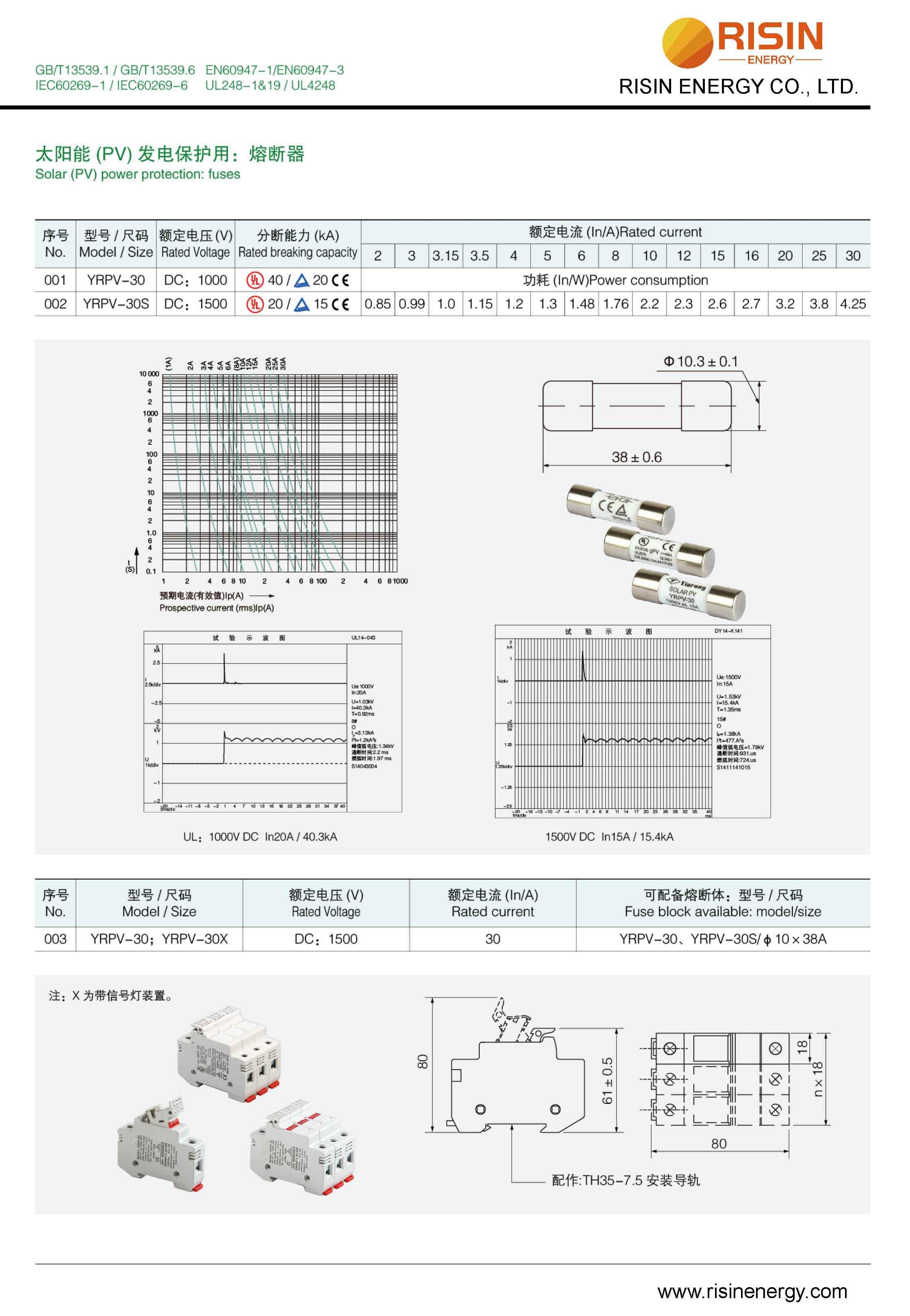 10x38mm 1000V Solar Fuse and Holder
