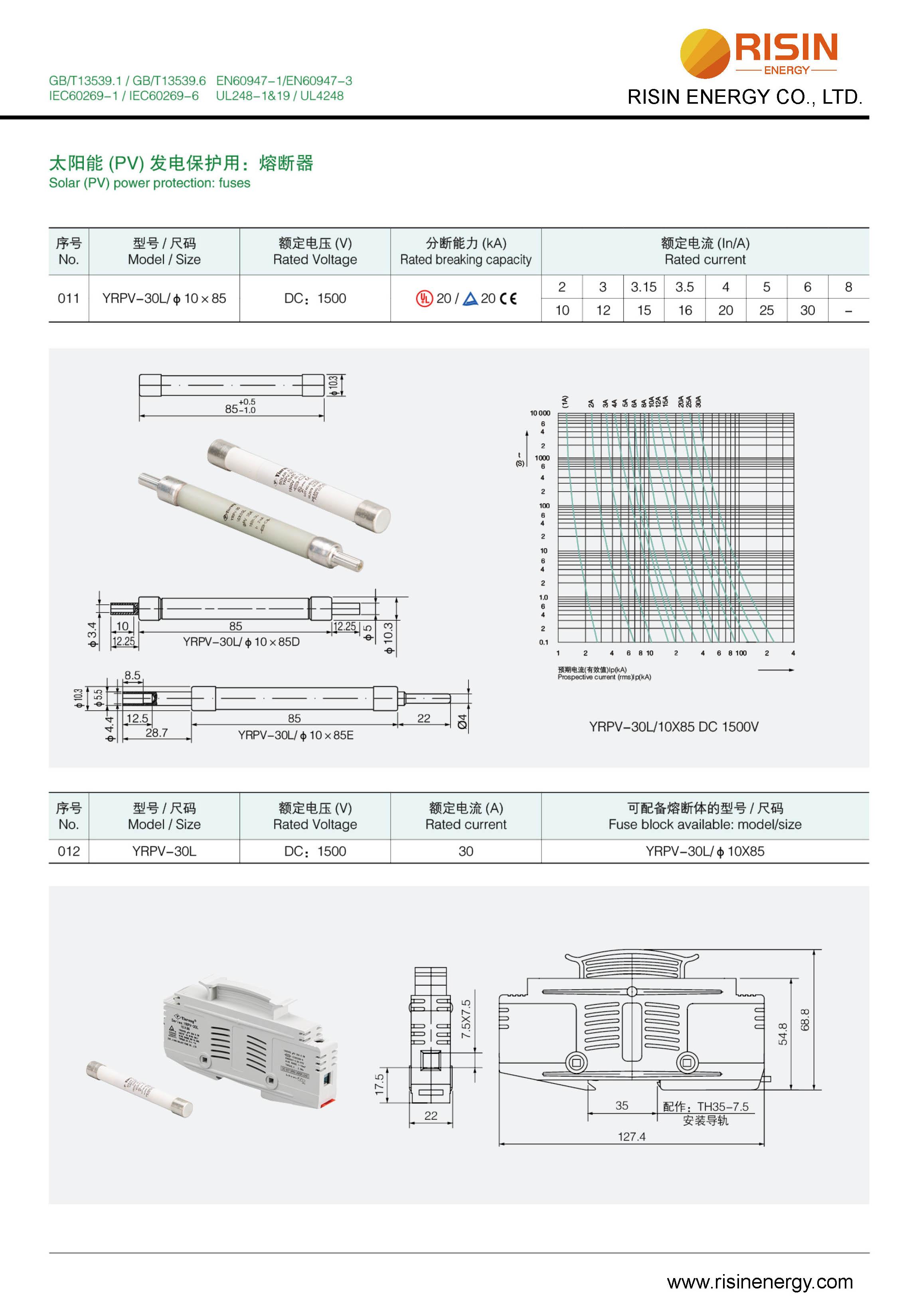 10x85mm 1500V Solar Fuse and Holder